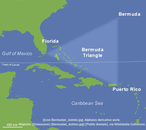 Bermuda Dreieck Lage